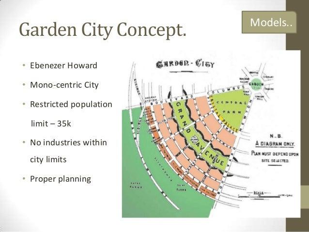 Garden City Movement Slideshare