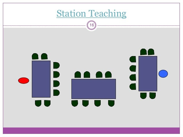 Collaborative Co Teaching Model : Image gallery station teaching