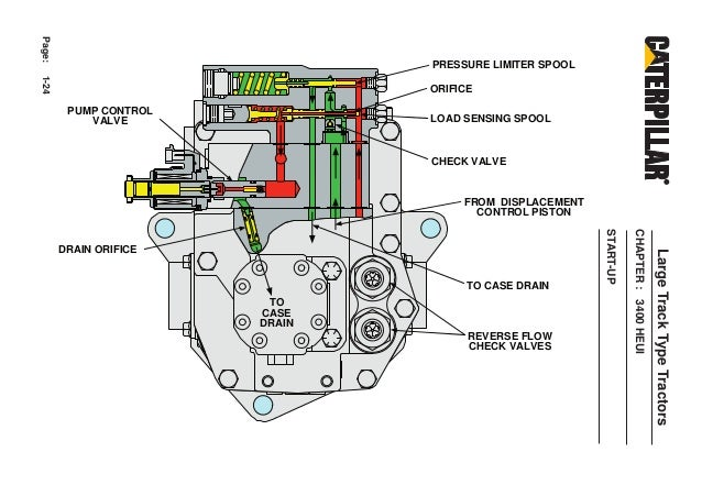 huey pump cat c7 engine diagram  diagrams  auto parts