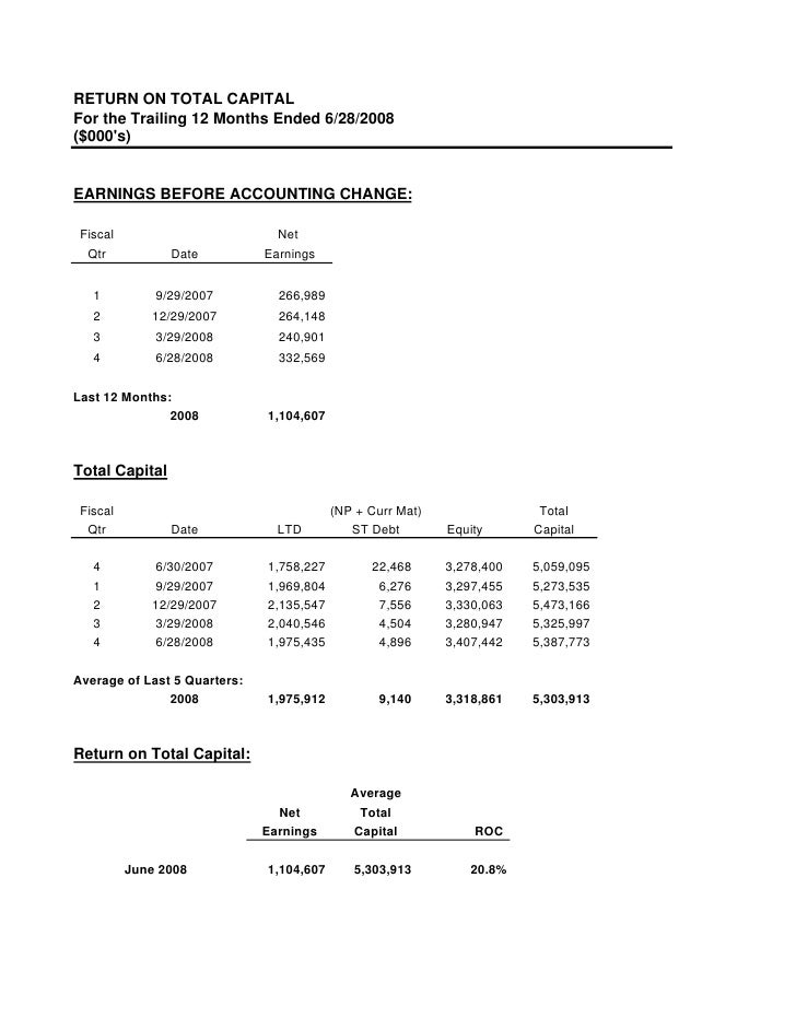 RETURN ON TOTAL CAPITAL For the Trailing 12 Months Ended 6/28/2008 ($000's)   EARNINGS BEFORE ACCOUNTING CHANGE:   Fiscal ...
