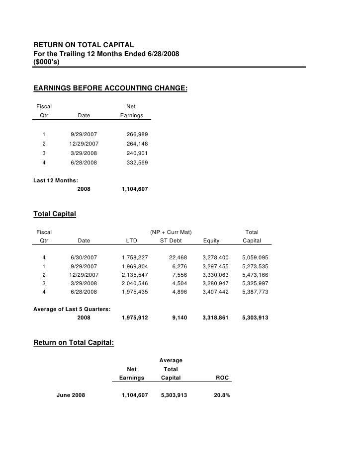 sysco Return on Total Capital