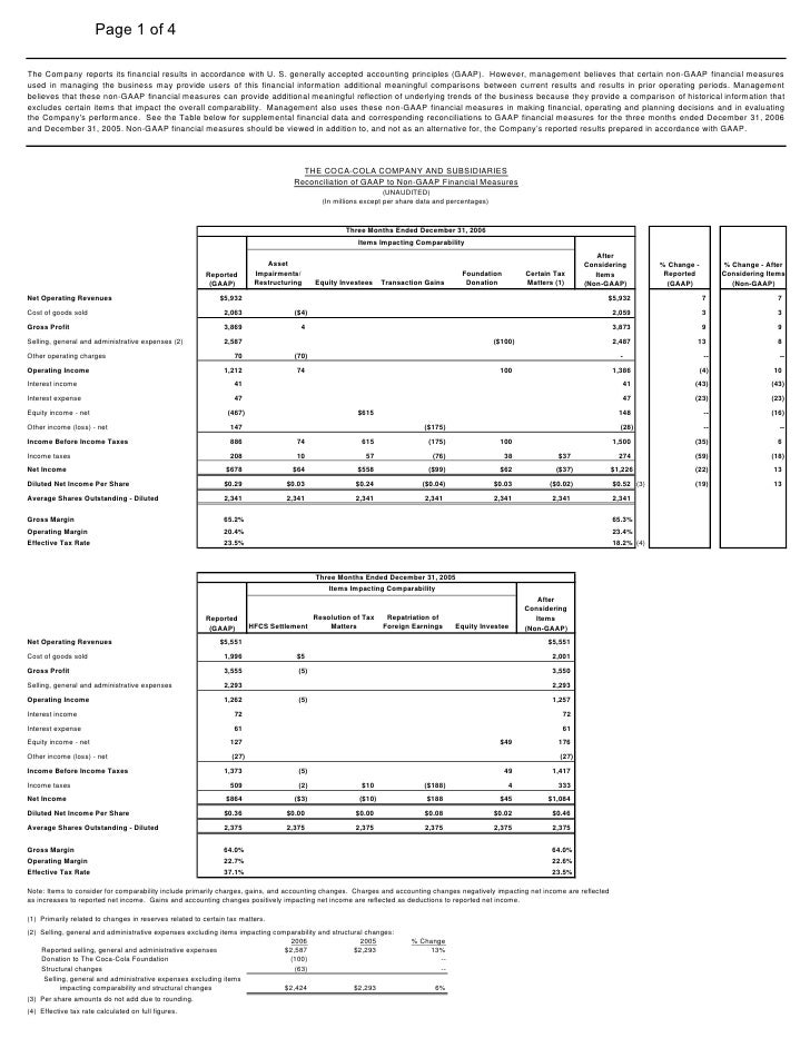 Page 1 of 4  The Company reports its financial results in accordance with U. S. generally accepted accounting principles (...