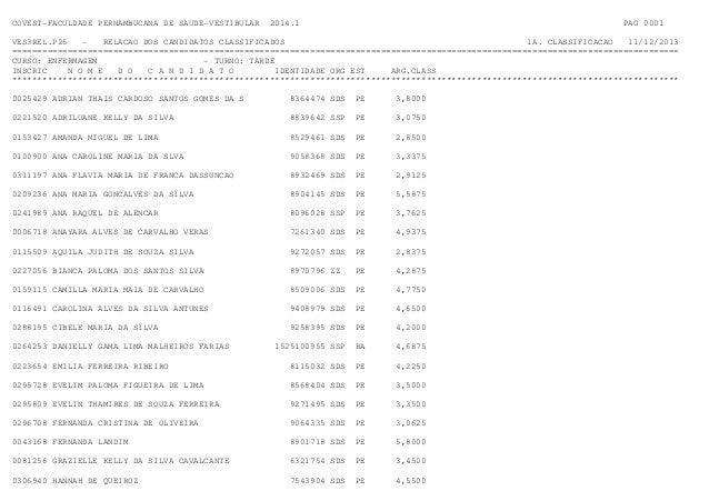COVEST-FACULDADE PERNAMBUCANA DE SAUDE-VESTIBULAR  2014.1  PAG 0001  VES3REL.P26 RELACAO DOS CANDIDATOS CLASSIFICADOS 1A. ...