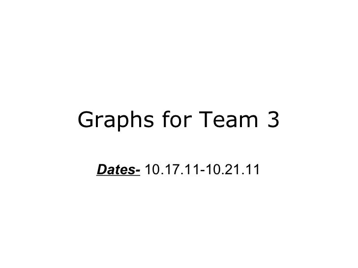 Graphs for Team 3 Dates-   10.17.11-10.21.11
