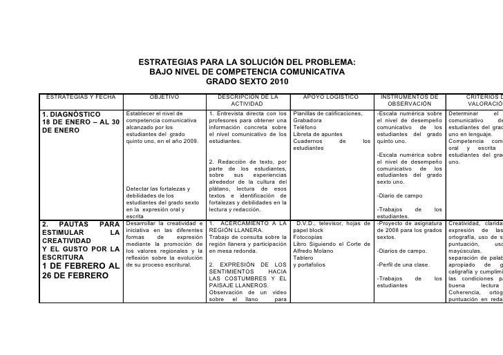 ESTRATEGIAS PARA LA SOLUCIÓN DEL PROBLEMA:                              BAJO NIVEL DE COMPETENCIA COMUNICATIVA            ...