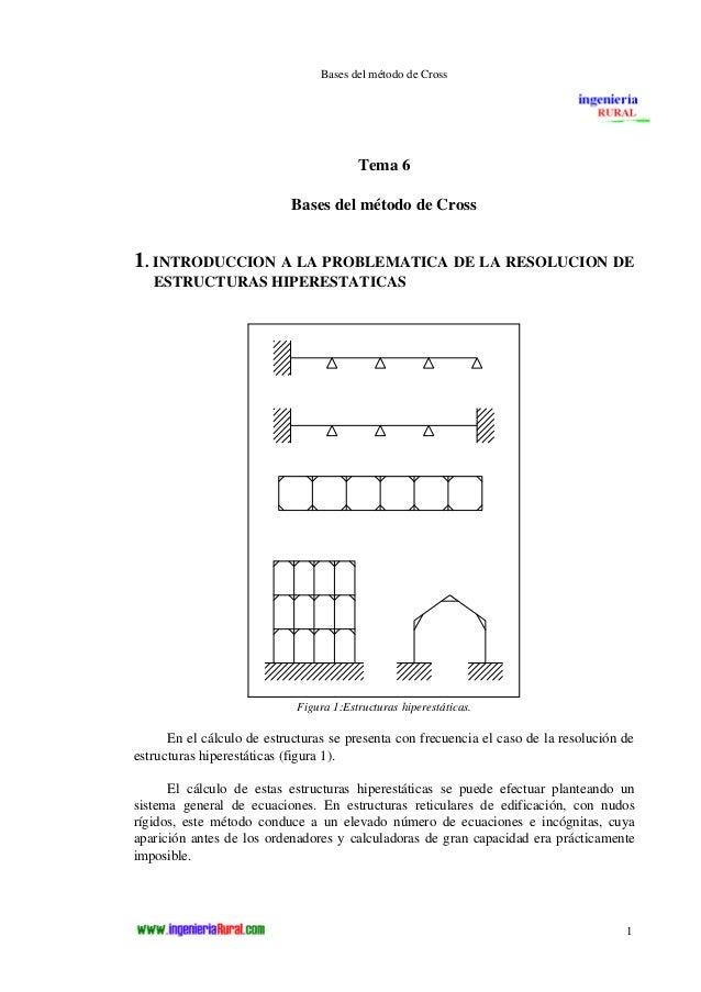 Bases del método de Cross  1  Tema 6  Bases del método de Cross  1. INTRODUCCION A LA PROBLEMATICA DE LA RESOLUCION DE  ES...