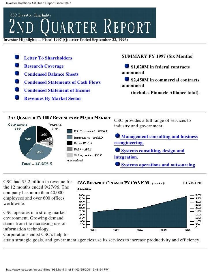 Investor Relations 1st Quart Report Fiscal 1997     Investor Highlights -- Fiscal 1997 (Quarter Ended September 22, 1996) ...