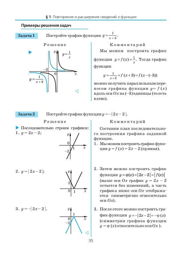 исследования графиков функции