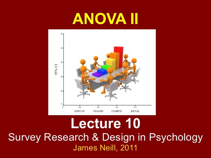 PSY Basic ANOVA Study Research Paper. - Nursingfy