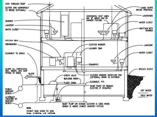 Liquid Feed flame spray pyrolysis besides FC 903G17 Coffret Extracteur Dinjecteur Mercedes CDi besides 10 Basic Plumbing System moreover ENGINES moreover Showthread. on suspension diagram