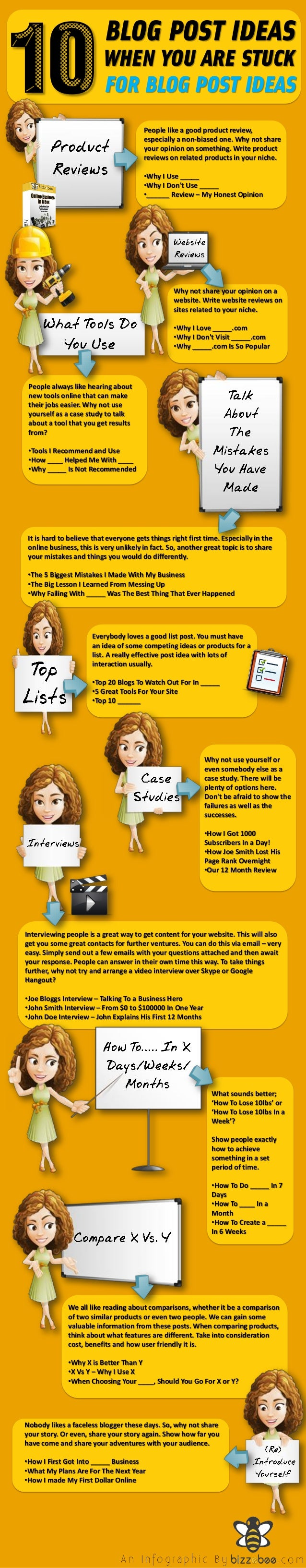 10 blog post ideas when you are stuck for blog post ideas