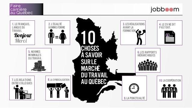choses àsavoir surle marché dutravail auQuébec 1. Le français, langue du travail 2. L'égalité homme-femme 3. Lesréalisatio...