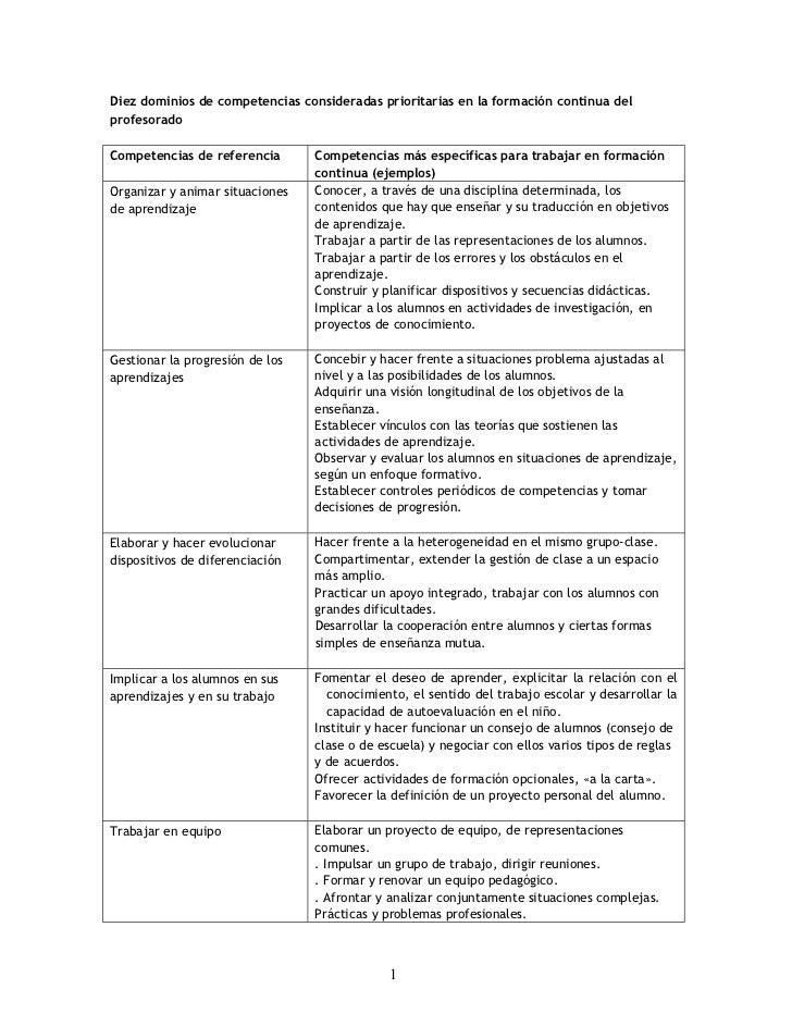 Diez dominios de competencias consideradas prioritarias en la formación continua delprofesoradoCompetencias de referencia ...