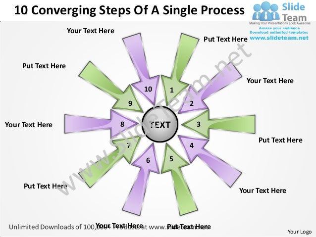 10 Converging Steps Of A Single Process                     Your Text Here                                                ...