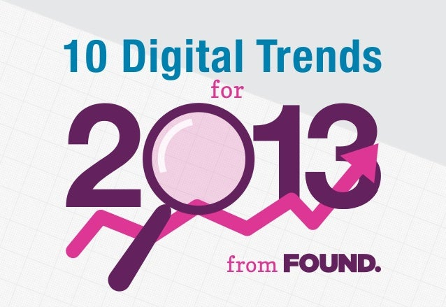 10 Digital Trends for 2013 from Found