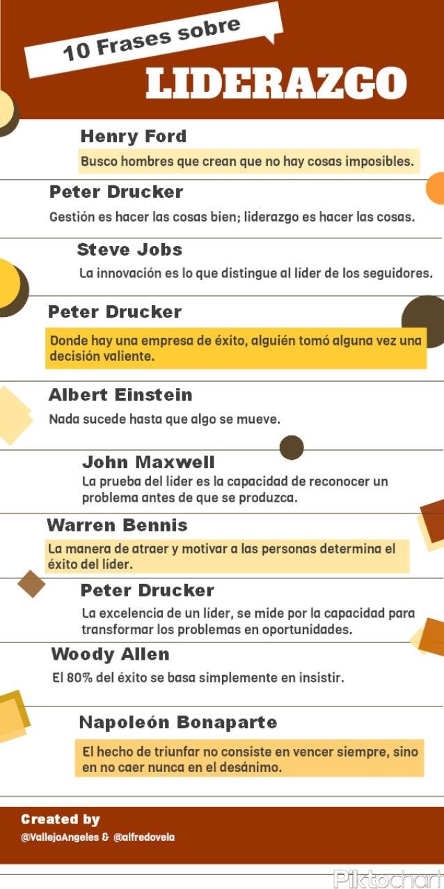 10 citas célebres sobre liderazgo