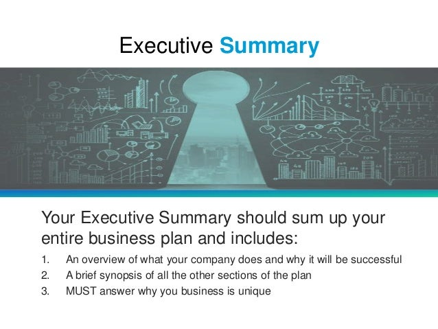 Element of business plan