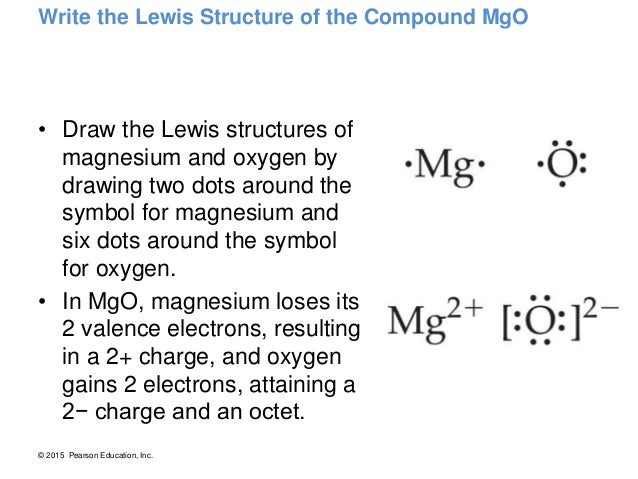 Mgo Lewis Structure 10 Lecture Magnesium Oxide