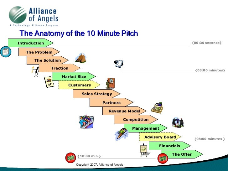 The Anatomy of the 10 Minute Pitch Introduction                                                                           ...