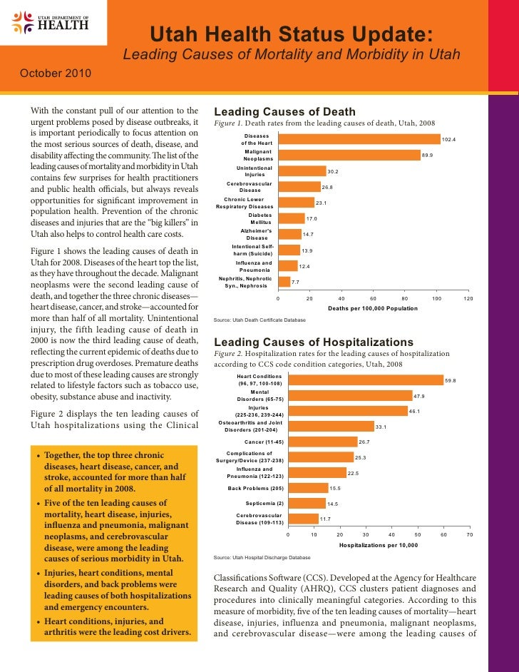 Leading Causes of Mortality and Morbidity in Utah