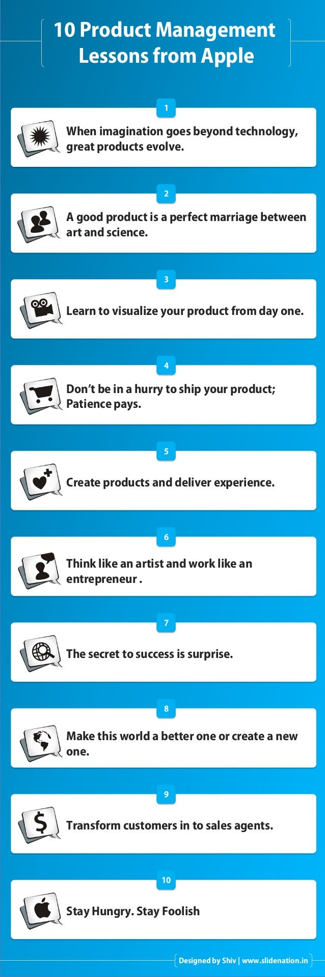 10 Product Management Lessons from Apple When imagination goes beyond technology, great products evolve. 1 Learn to visual...