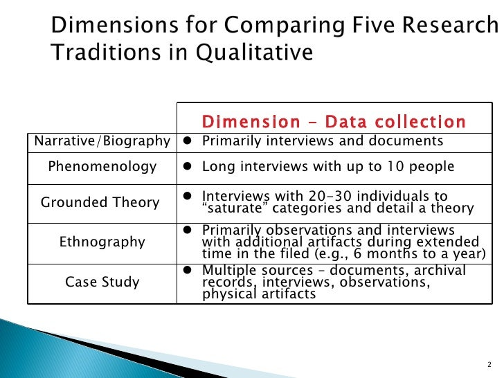 qualitative research tools for data collection