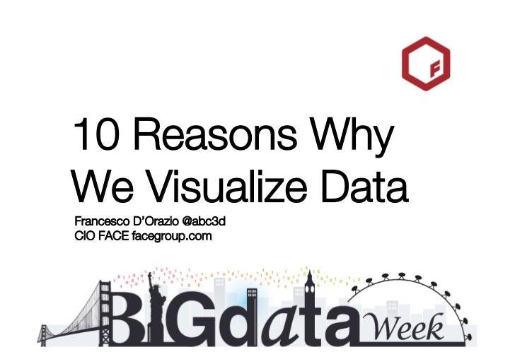 10 Reasons WhyWe Visualize DataFrancesco D'Orazio @abc3d !CIO FACE facegroup.com
