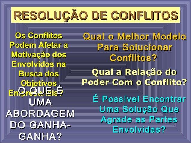 RESOLUÇÃO DE CONFLITOSRESOLUÇÃO DE CONFLITOS Os ConflitosOs Conflitos Podem Afetar aPodem Afetar a Motivação dosMotivação ...