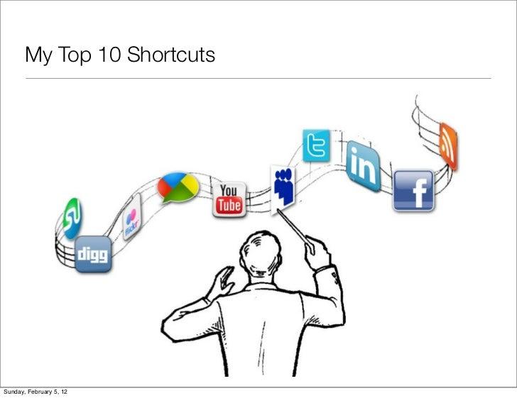 SMBC 10 Shortcuts