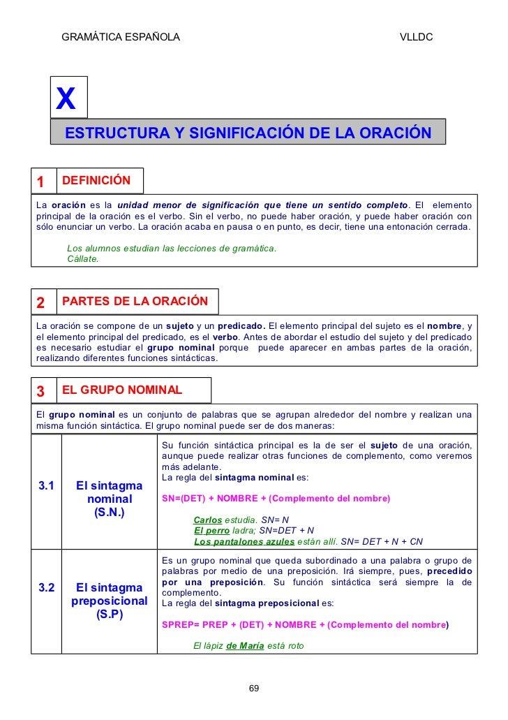 GRAMÁTICA ESPAÑOLA                                                              VLLDC      X      ESTRUCTURA Y SIGNIFICACI...