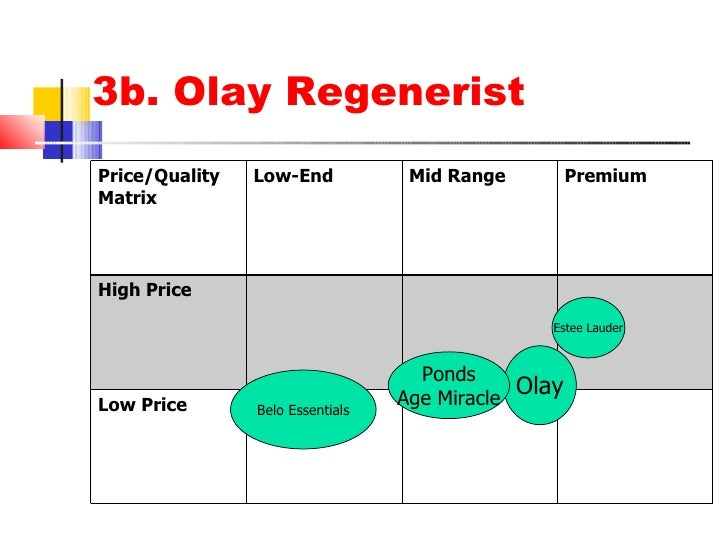 "olay marketing plan Various forward-looking statements are made in this annual report,  ""opportunity,"" ""plan,"" ""project  we're starting to improve marketing effi."