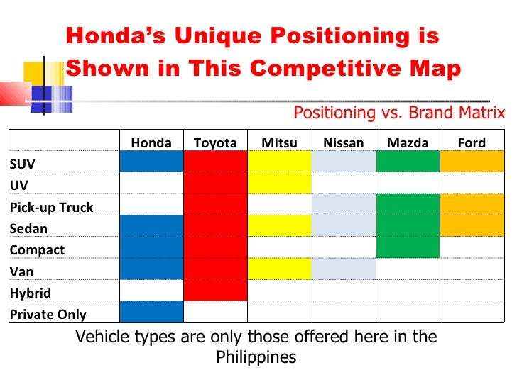 marketing plan of honda I appreciate the opportunity to analyze your business and present my research to you i will now attempt to summarize my findings in this letter, which are detailed.