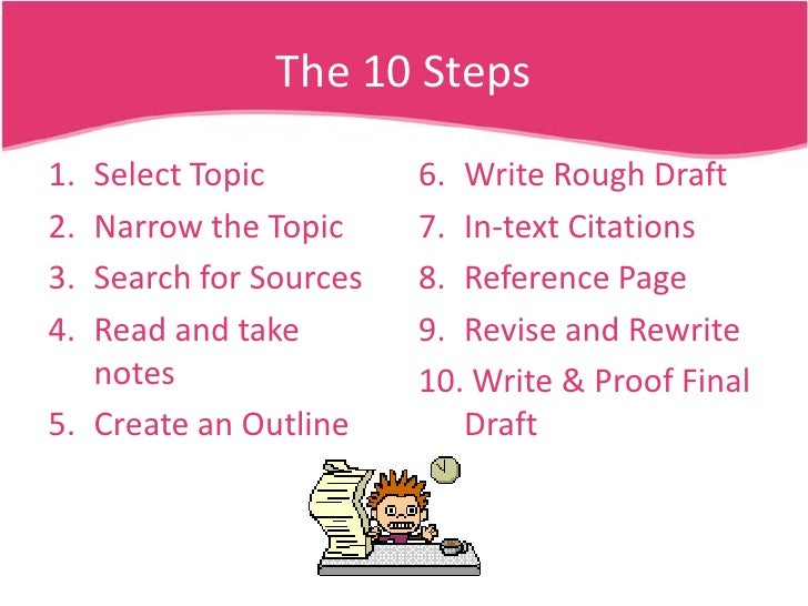 Ten steps for writing an essay - School A to Z