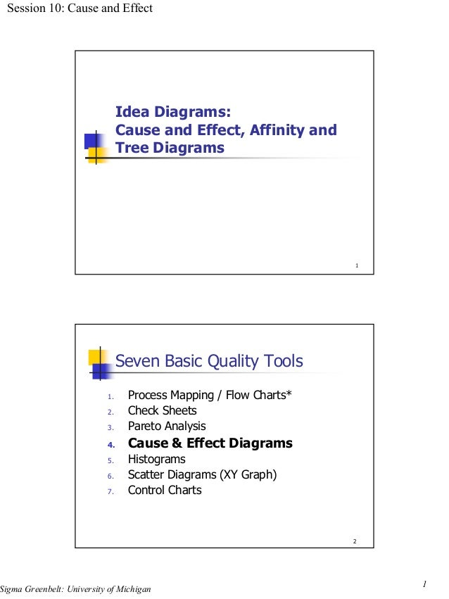 Session 10: Cause and Effect                                    Idea Diagrams:                                    Cause an...
