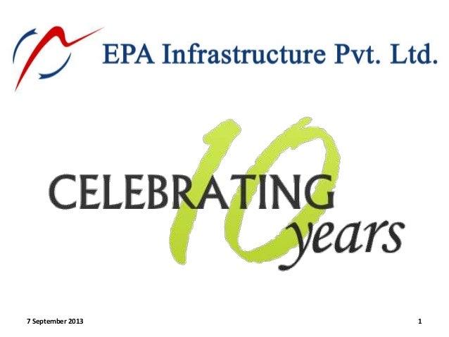 10th Anniversary PowerPoint Presentation