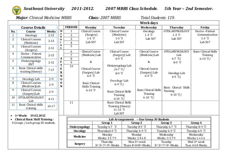 Southeast University             2011-2012.                  2007 MBBS Class Schedule.                      5th Year – 2nd...