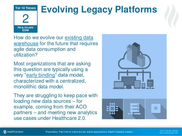 Healthcare Data Warehousing Solutions | Infosys