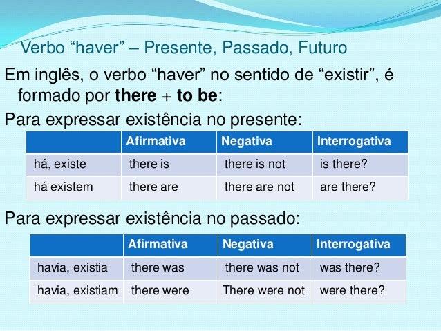 """Verbo """"haver"""" – Presente, Passado, FuturoEm inglês, o verbo """"haver"""" no sentido de """"existir"""", é formado por there + to be:P..."""