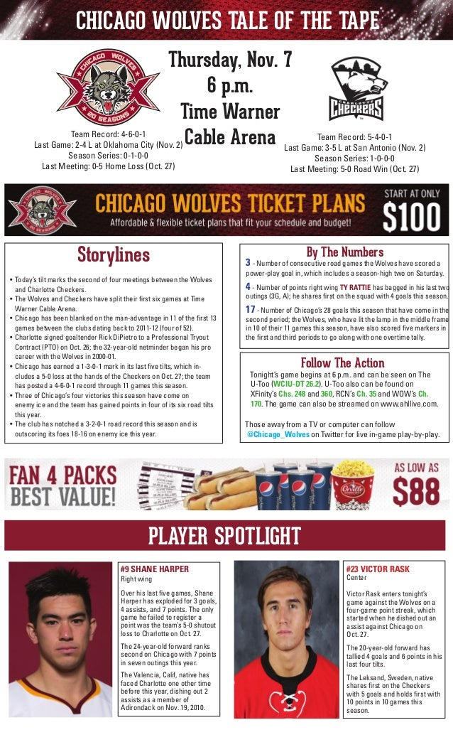 CHICAGO WOLVES TALE OF THE TAPE Thursday, Nov. 7 6 p.m. Time Warner Team Record: 4-6-0-1 Team Record: 5-4-0-1 Last Game: 2...