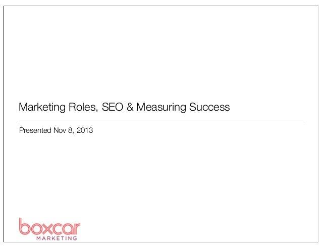 Marketing Roles, SEO & Measuring Success Presented Nov 8, 2013