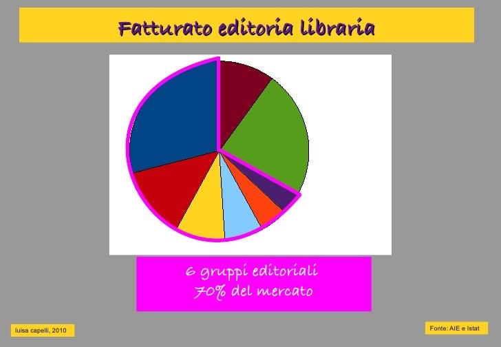 Fatturato editoria libraria                                  6 gruppi editoriali                               70% del mer...