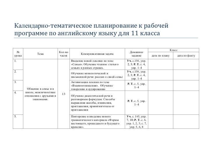 Календарно-тематическое планирование к рабочейпрограмме по английскому языку для 11 класса                                ...