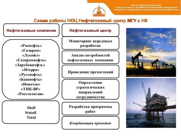 Проведение презентаций «