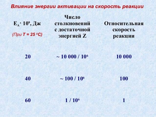ЕА· 109, Дж(При Т = 25