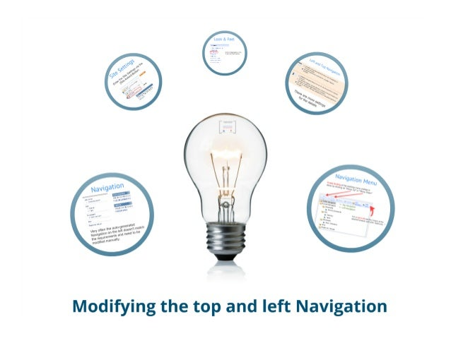 SharePoint Lesson #11: Modifying the Navigation