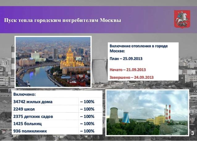 график включения отопления 2012: