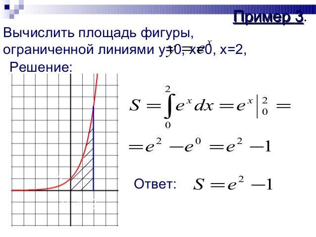 изобразить график функции