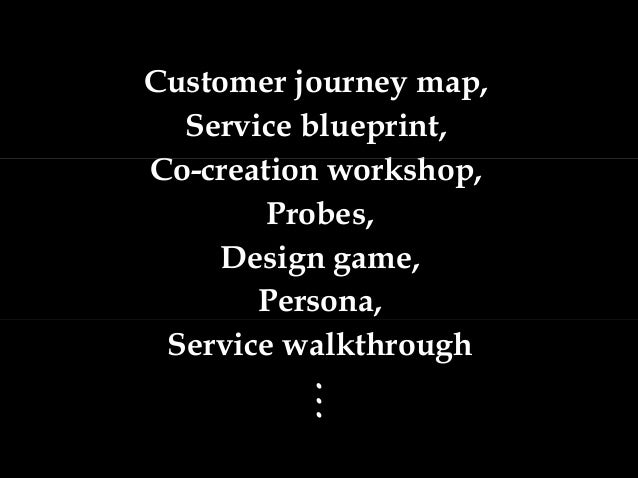 Customer journey map, Service blueprint, Co-creation workshop, Probes, Design game, Persona, Service walkthrough  ...
