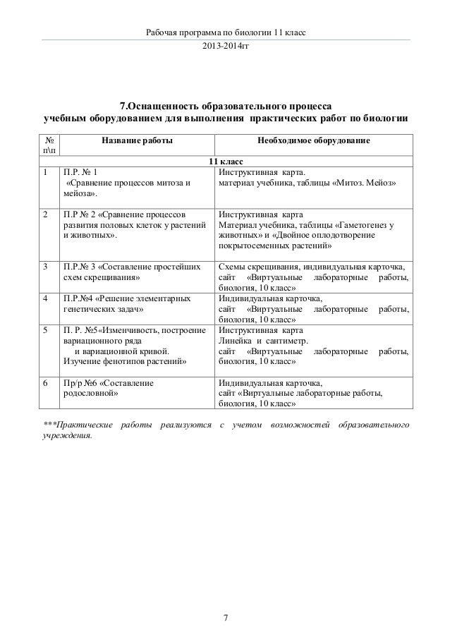 биология 10 класс каменский таблица