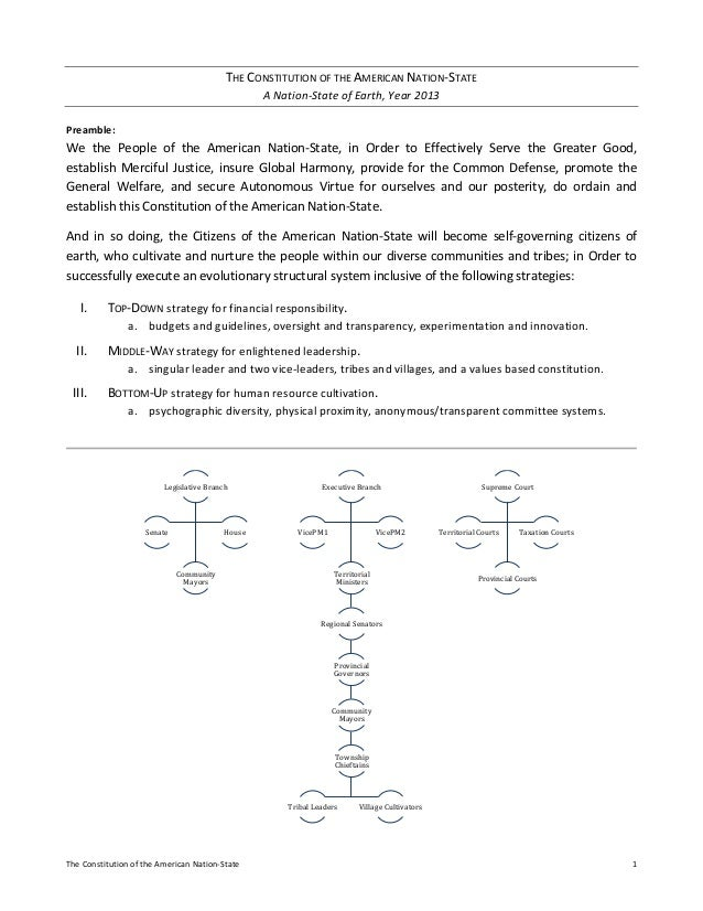 TheConstitutionoftheAmericanNation‐State 1 THECONSTITUTIONOFTHEAMERICANNATION‐STATE ANation‐StateofEarth,...